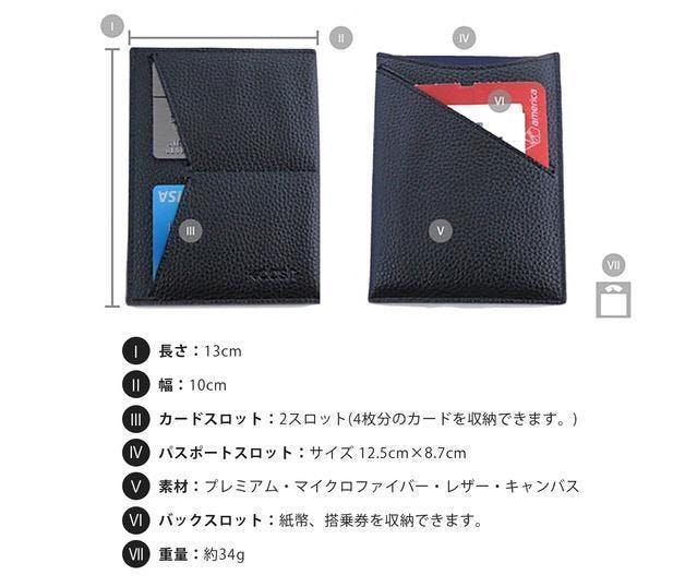 Dash Travel Walletの大きさ